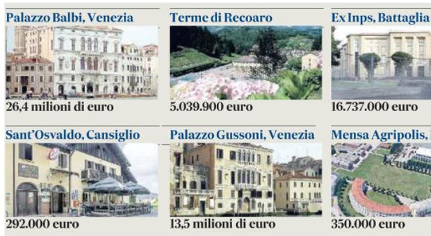 Effetto Covid sulle vendite pubbliche, restano sul mercato beni per 93 milioni di euro Ecco quali