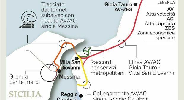 «Il tunnel unirebbe Messina e Reggio meglio del ponte, sarebbe boom economico»
