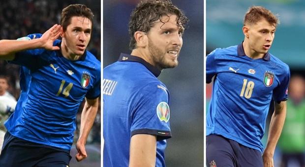 Italia, quanto valgono sul mercato i calciatori? Boom di Chiesa (sogno del Bayern), Barella da 60 milioni. E Locatelli...