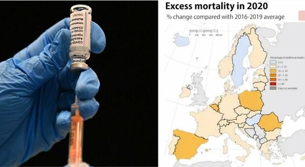 Vaccini, come sono cambiate pandemia e mortalità nel mondo negli ultimi mesi